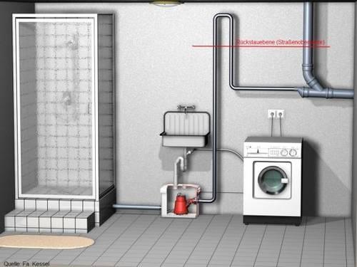 stadtwerke hessisch oldendorf gmbh heau mein wasser aus hessisch oldendorf r ckstausicherung. Black Bedroom Furniture Sets. Home Design Ideas